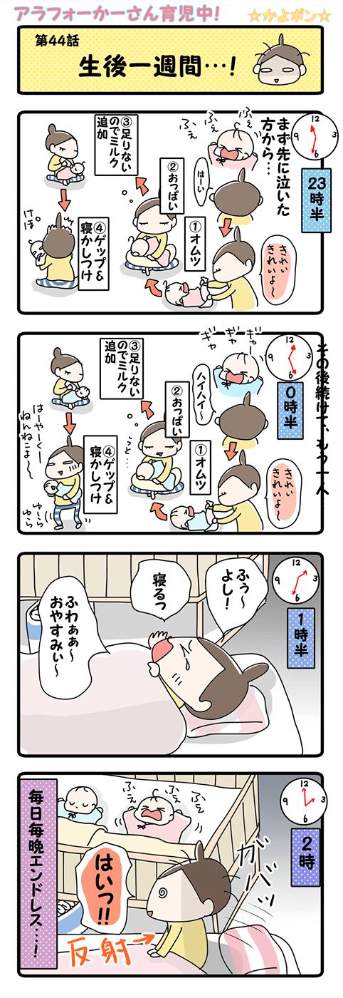 【第44話】生後一週間…!(2月24日分)